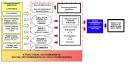 déterminants structurels